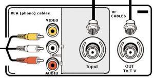 RCA Output